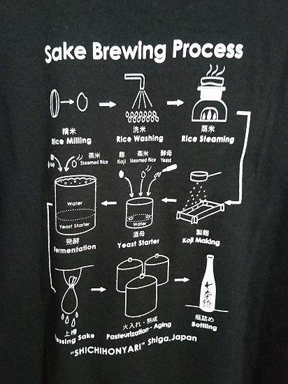 お酒の作り方が載っているTシャツ