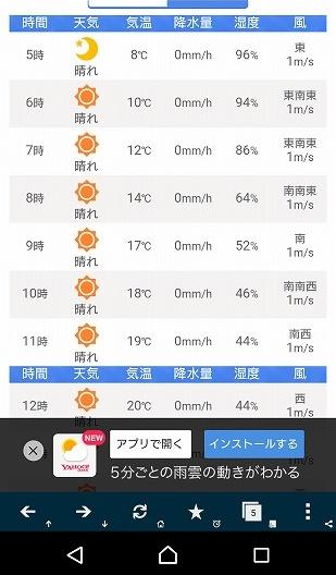 2016年9月12日の美瑛の天気予報